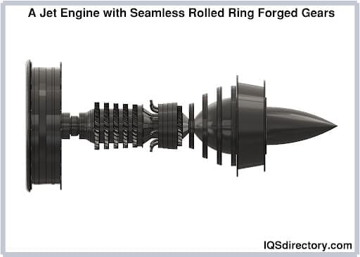 A Jet Engine with Seamless Rolled Ring Forged Gears
