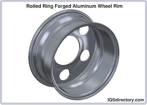 Rolled Ring Forged Aluminum Wheel Rim