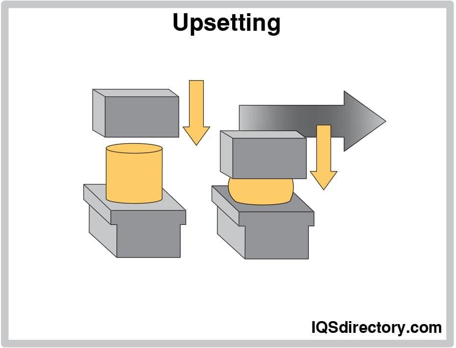 Upsetting