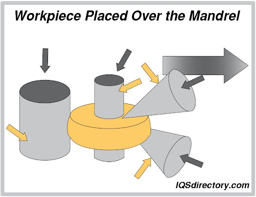 Workpiece Placed Over the Mandrel