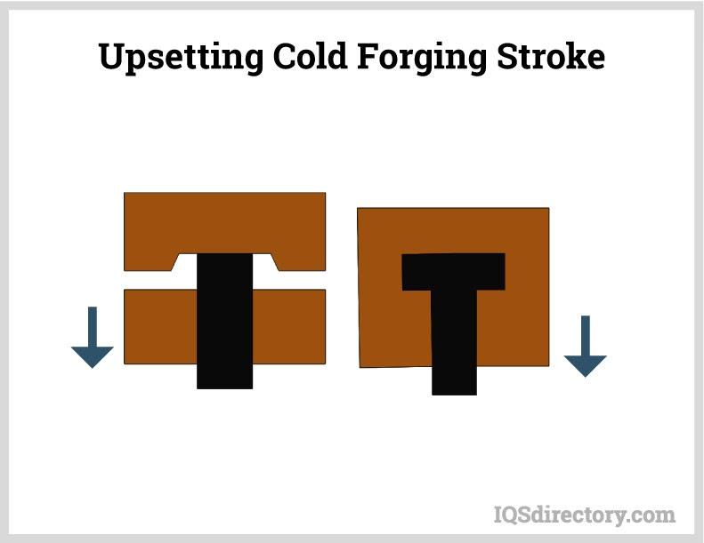 Upsetting Cold Forging Stroke