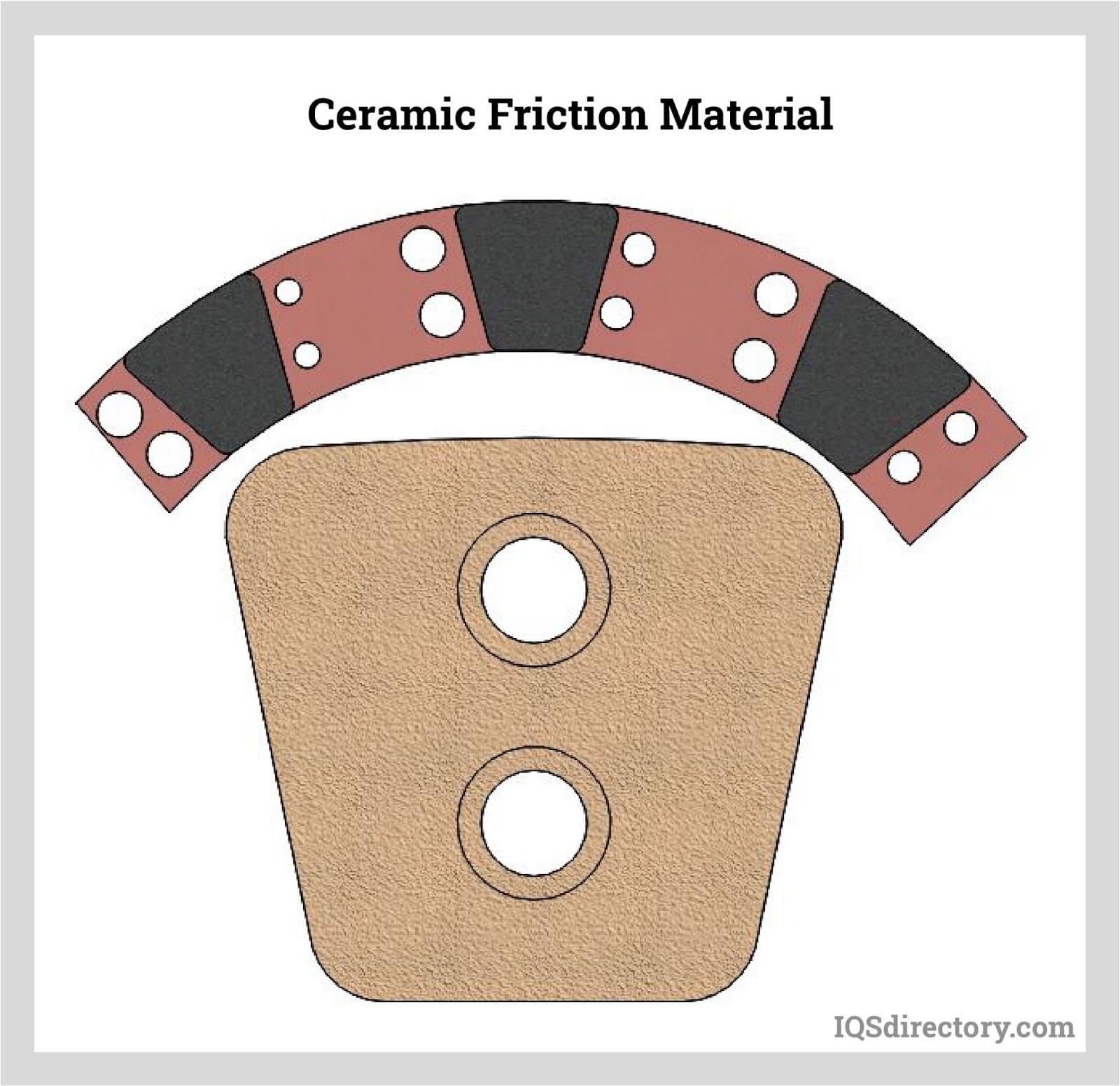 Ceramic Friction Material