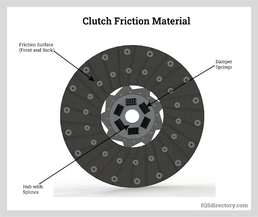 Clutch Friction Material