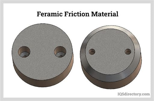 Feramic Friction Material