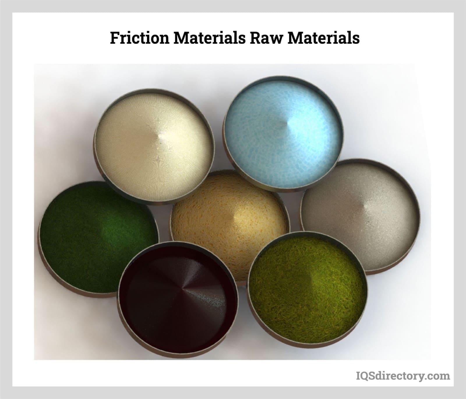 Friction Materials Raw Materials