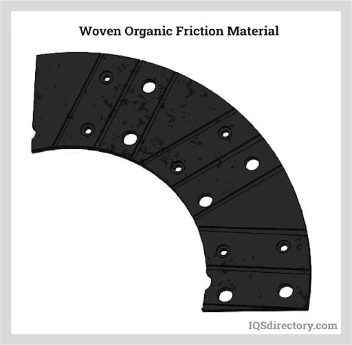 Woven Organic Friction Material