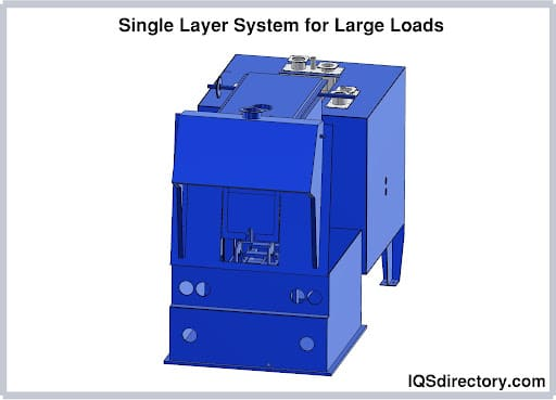 Single Layer System for Large Loads