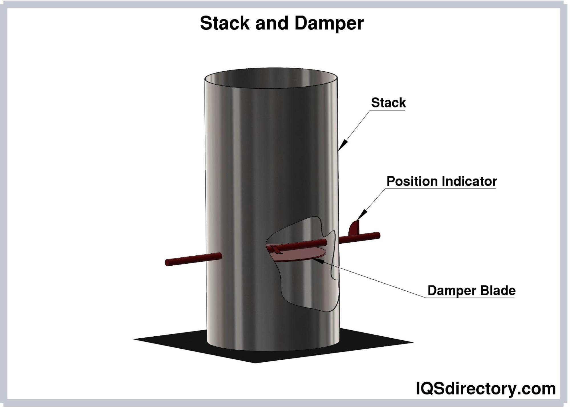 Stack and Damper