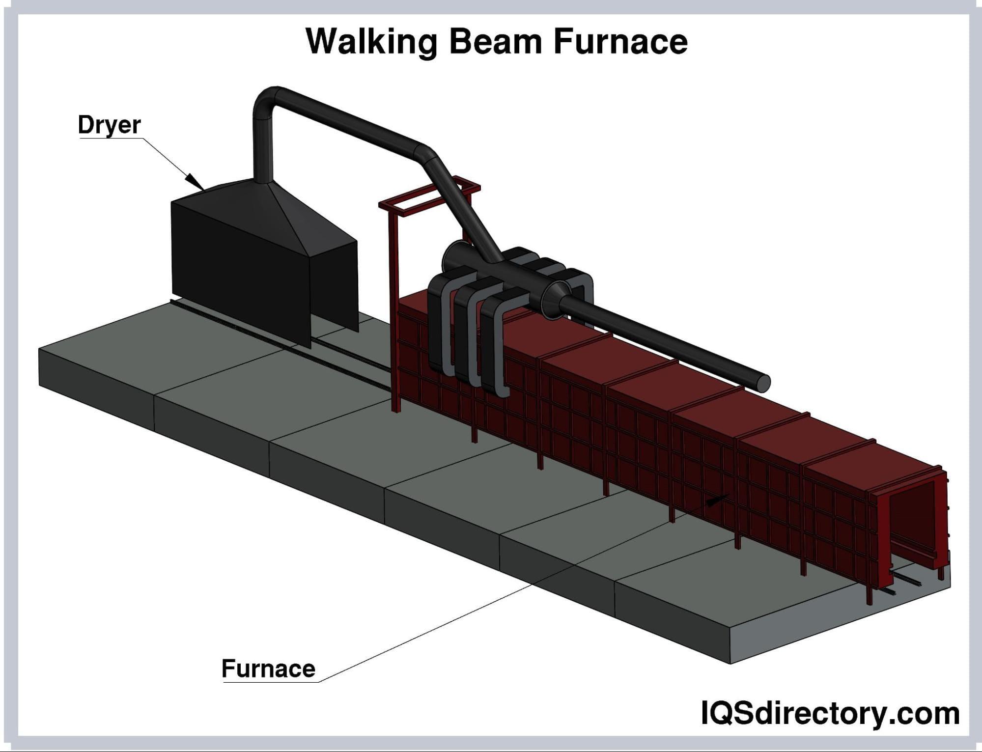 Walking Beam Furnace