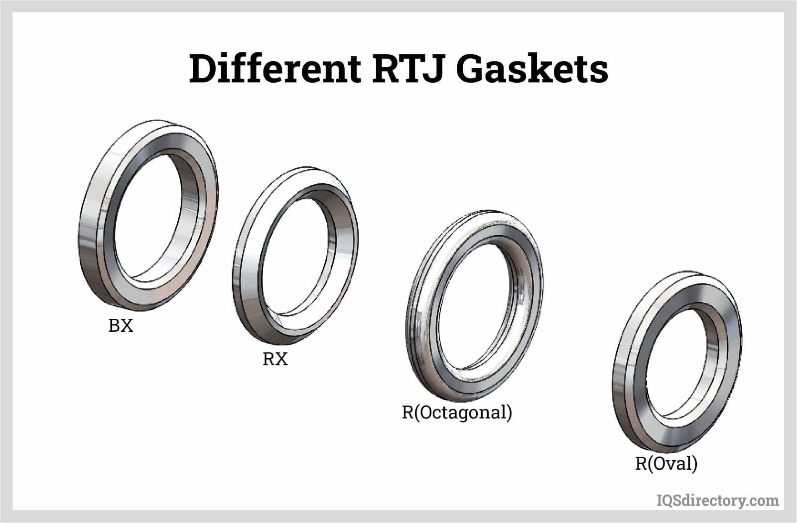 RTJ Gaskets