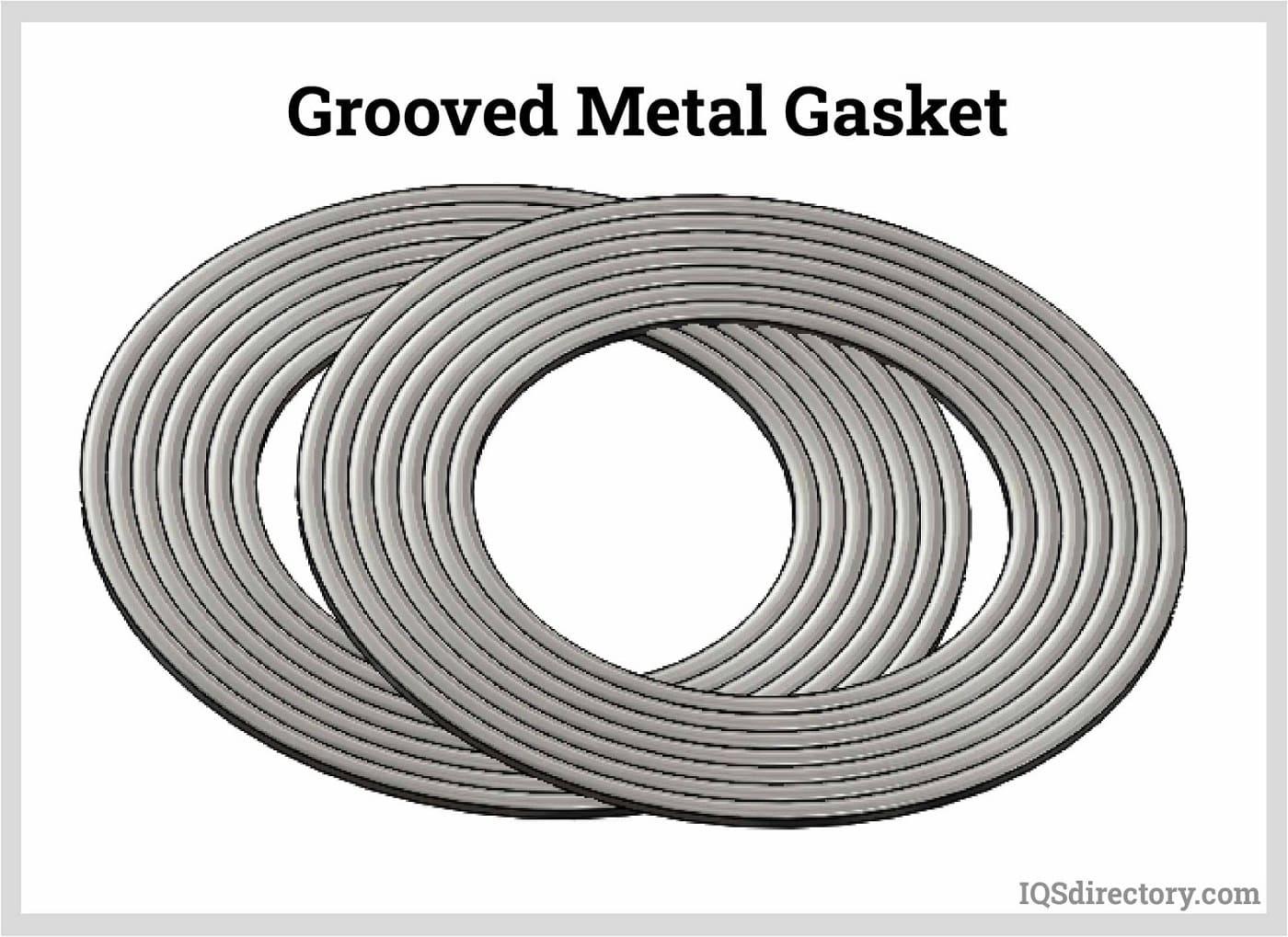 Grooved Metal Gasket