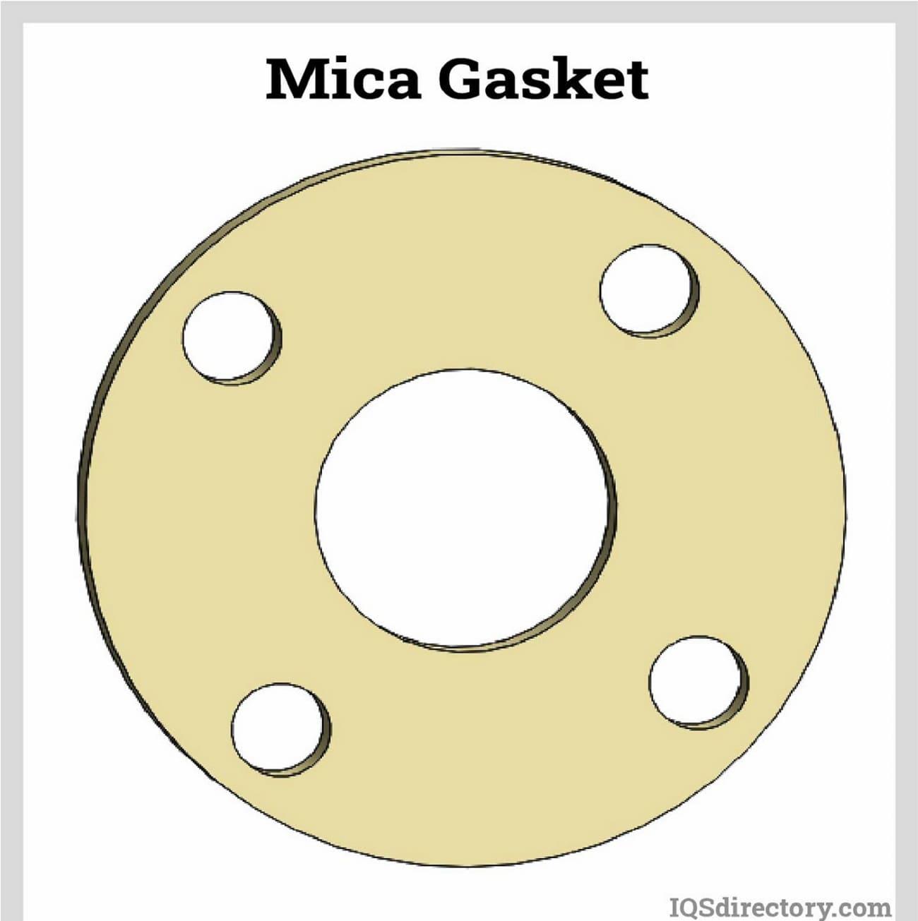 Mica Gasket
