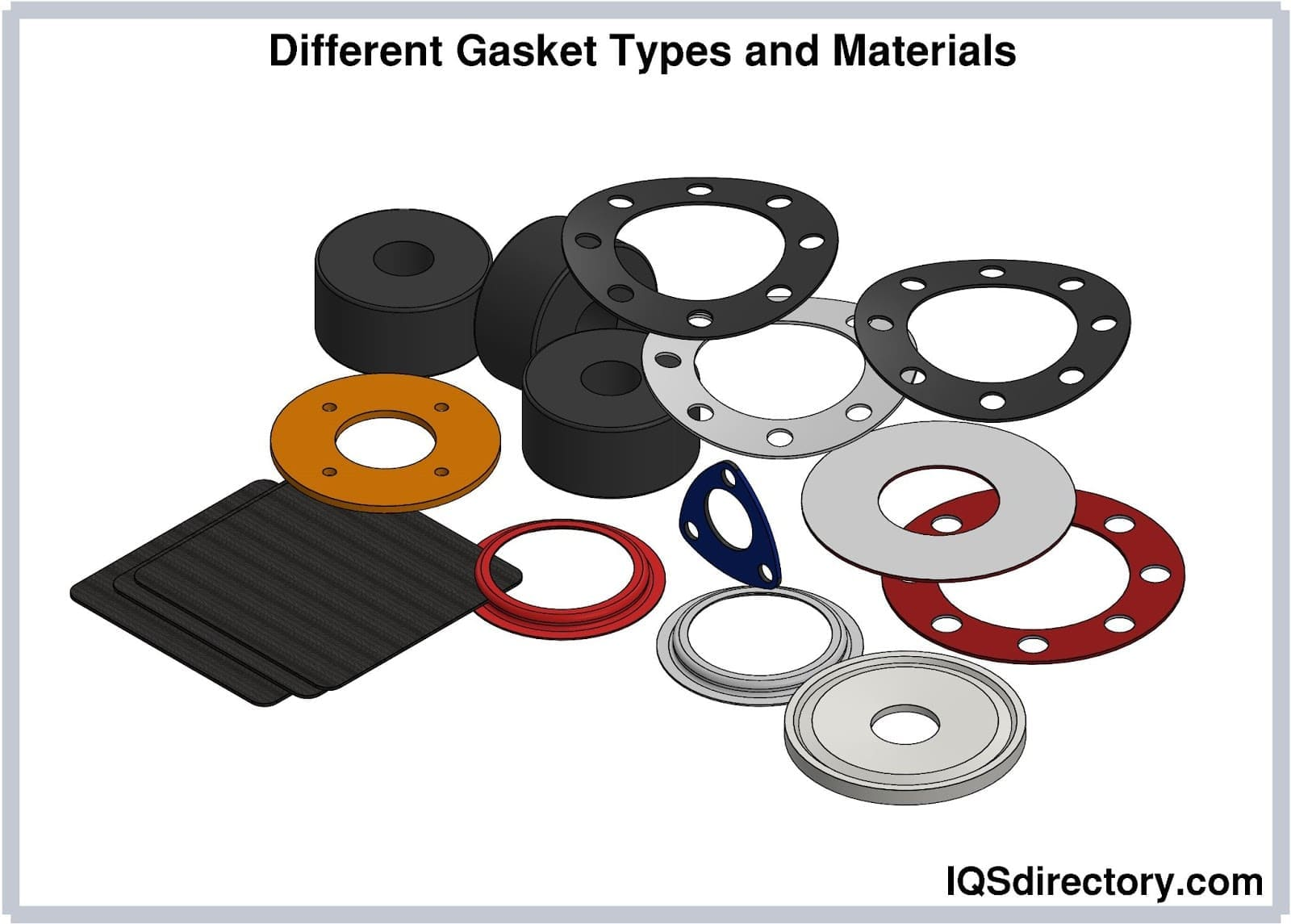 Different Gasket Types and Materials