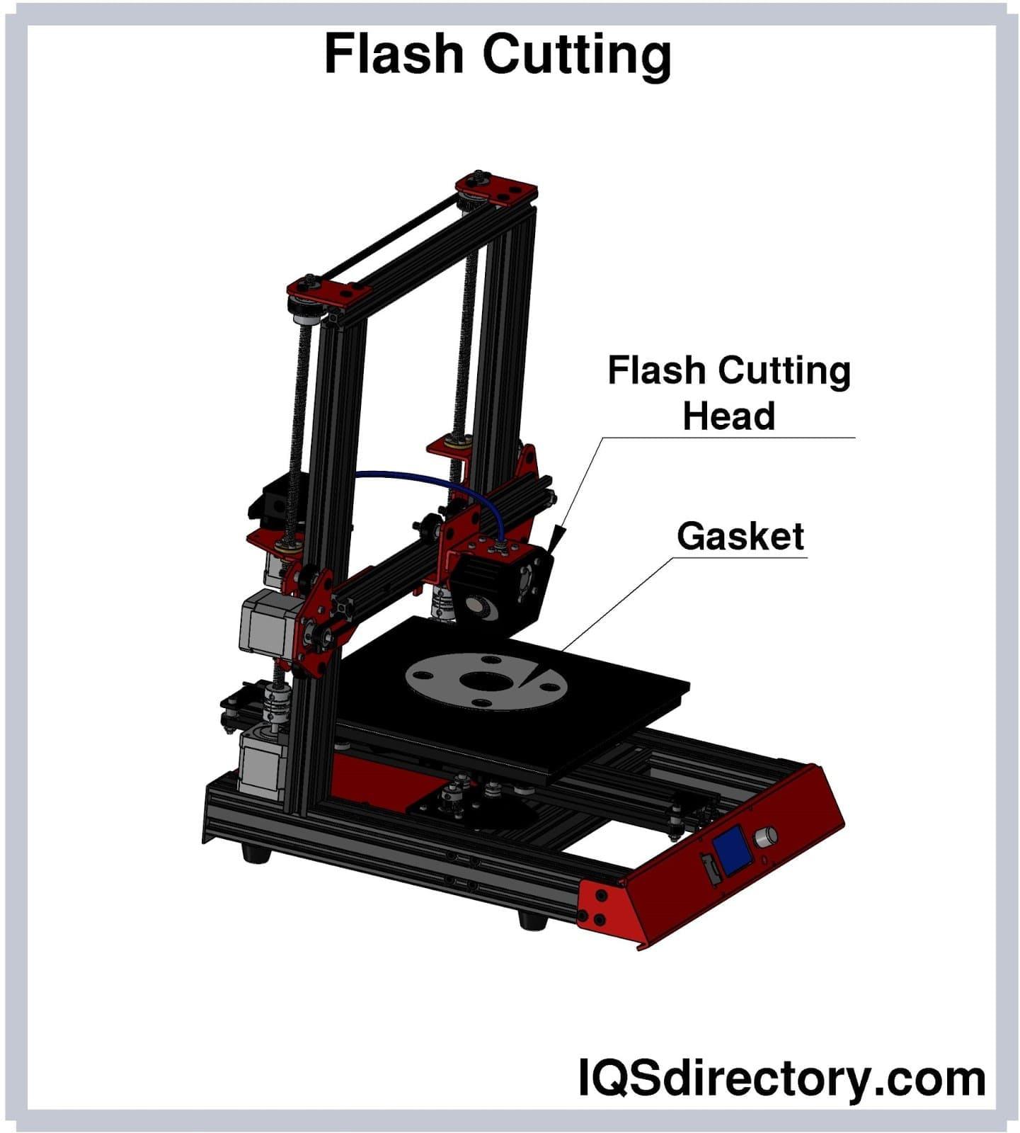 Flash Cutting