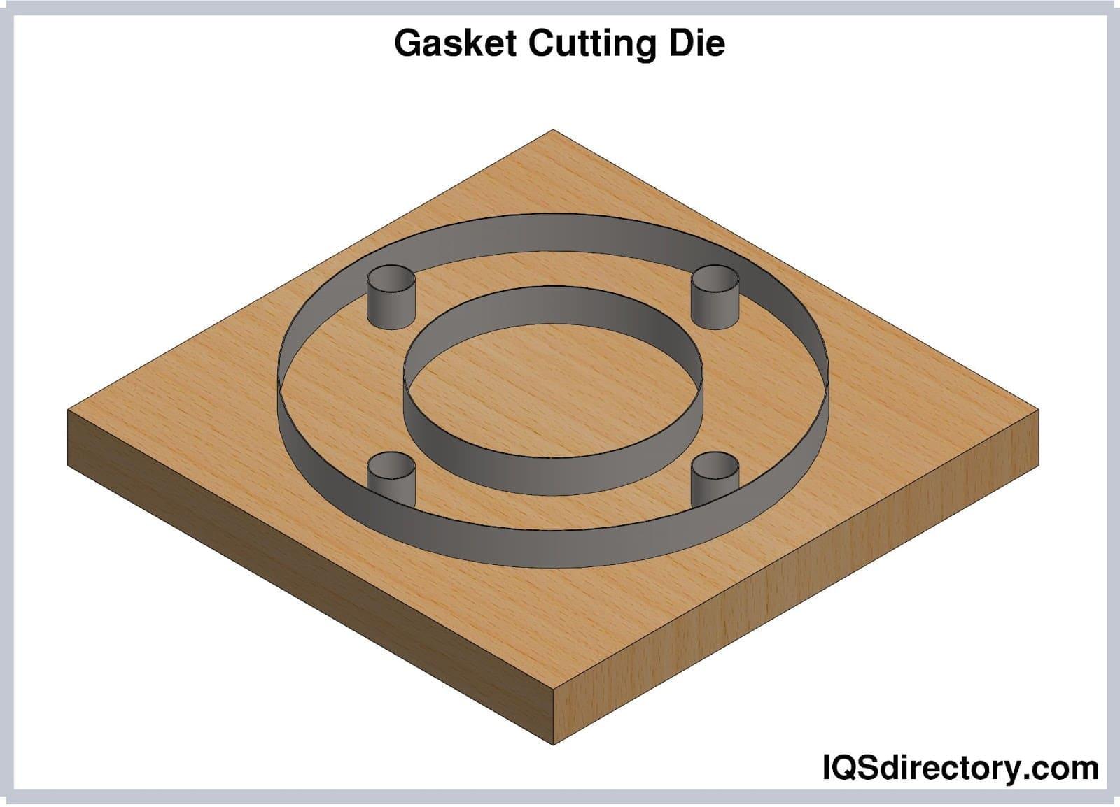 Gasket Cutting Die
