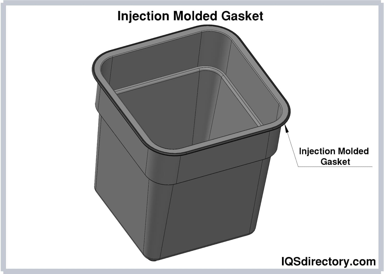 Injection Molded Gasket