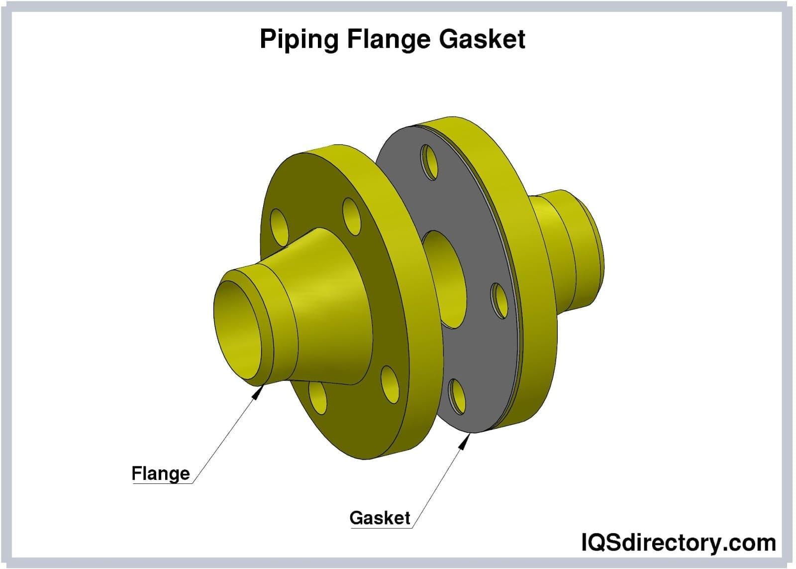 Piping Flange Gasket