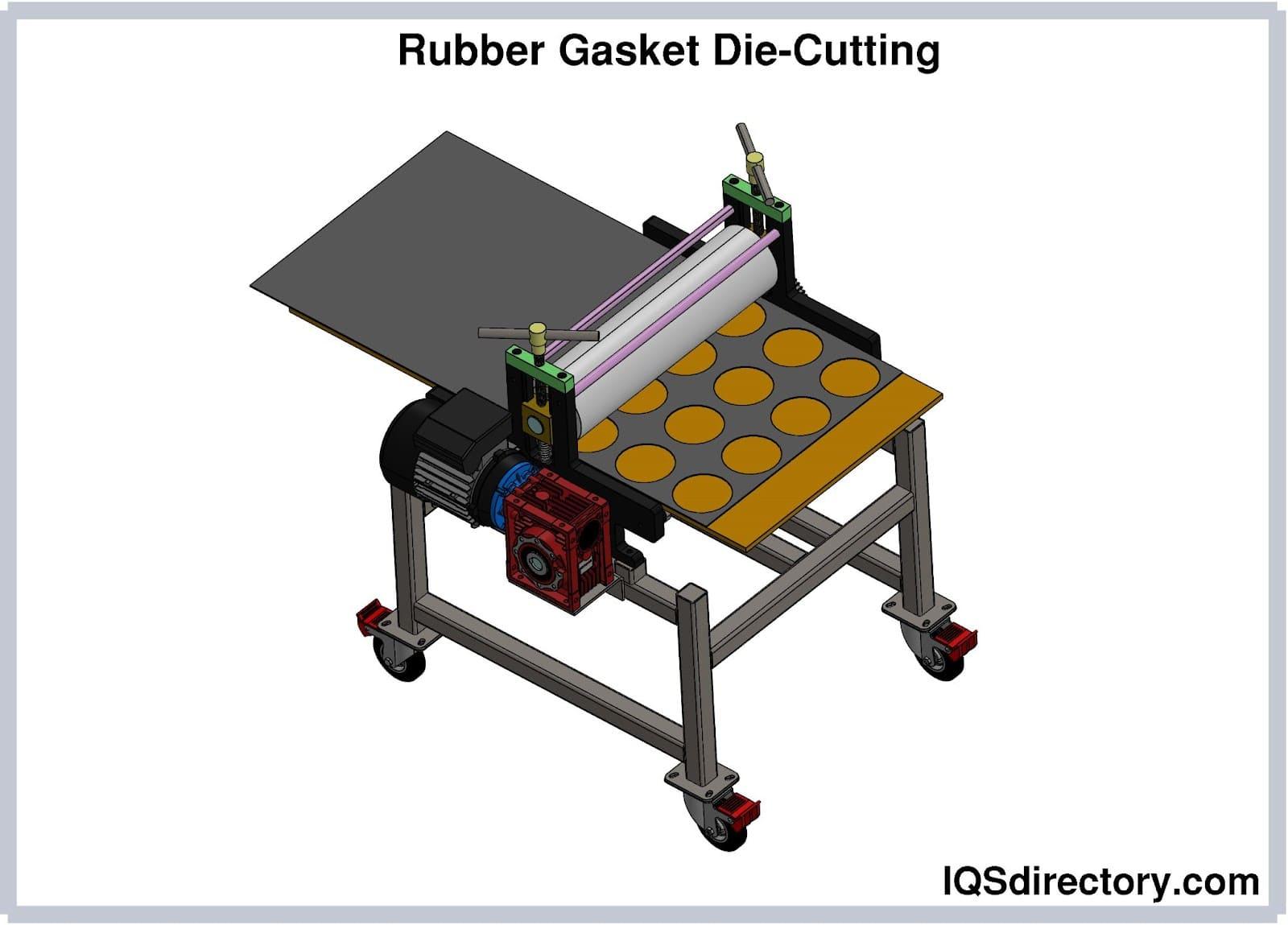 Rubber Gasket Die-Cutting