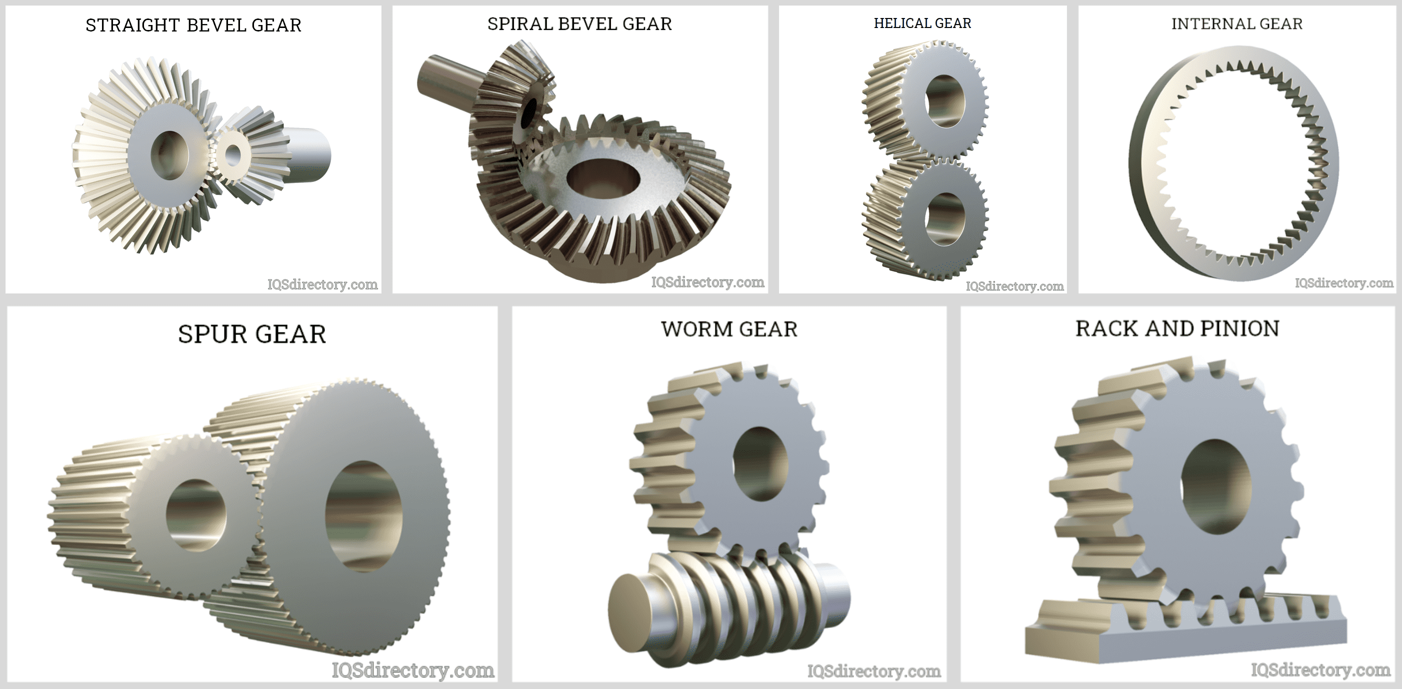 Common Types of Gears