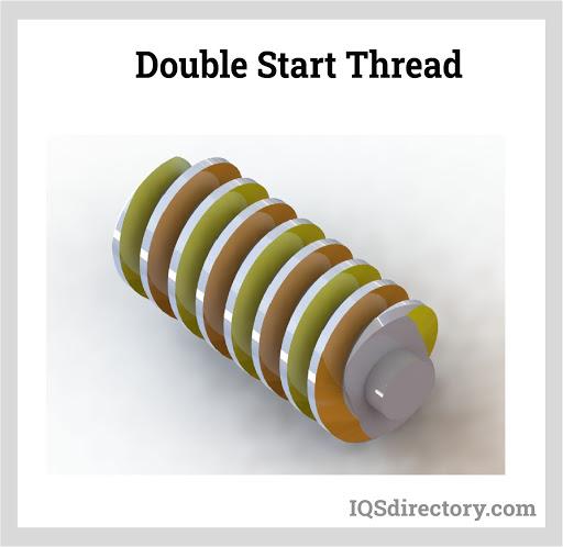 Double Start Thread