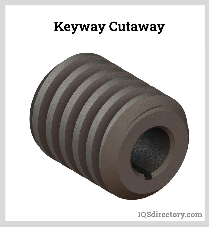 Keyway Cutaway