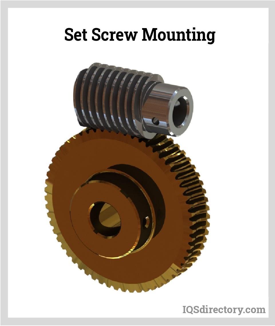 Set Screw Mounting