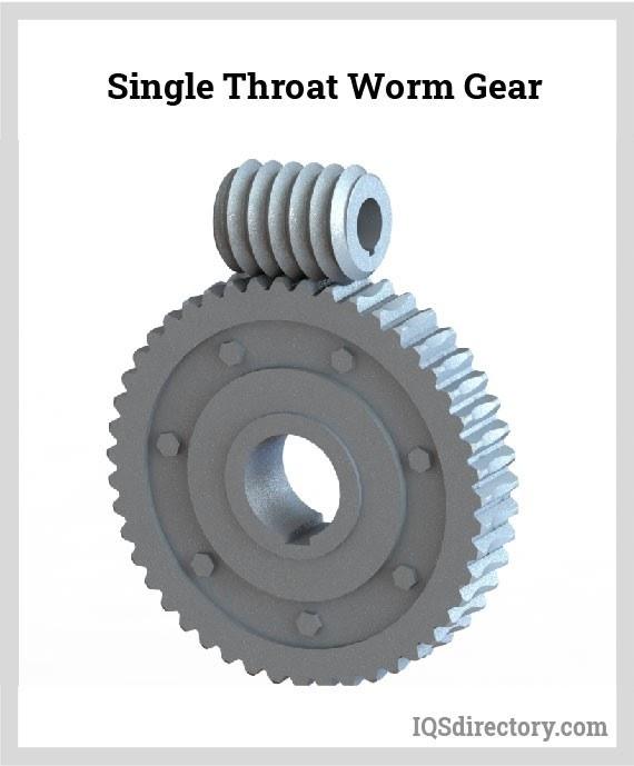 Single Throat Worm Gear