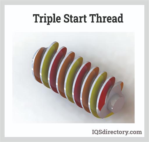 Triple Start Thread