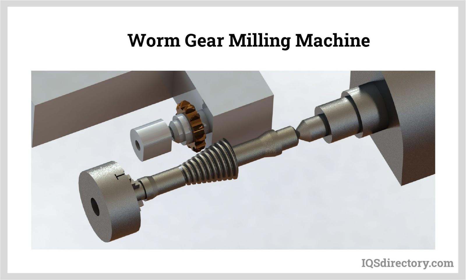 Worm Gear Milling Machine