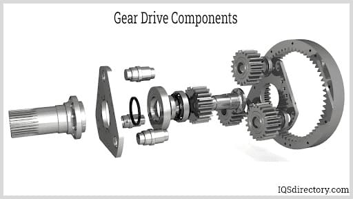 Gear Drive Components from Cleveland Gear Company