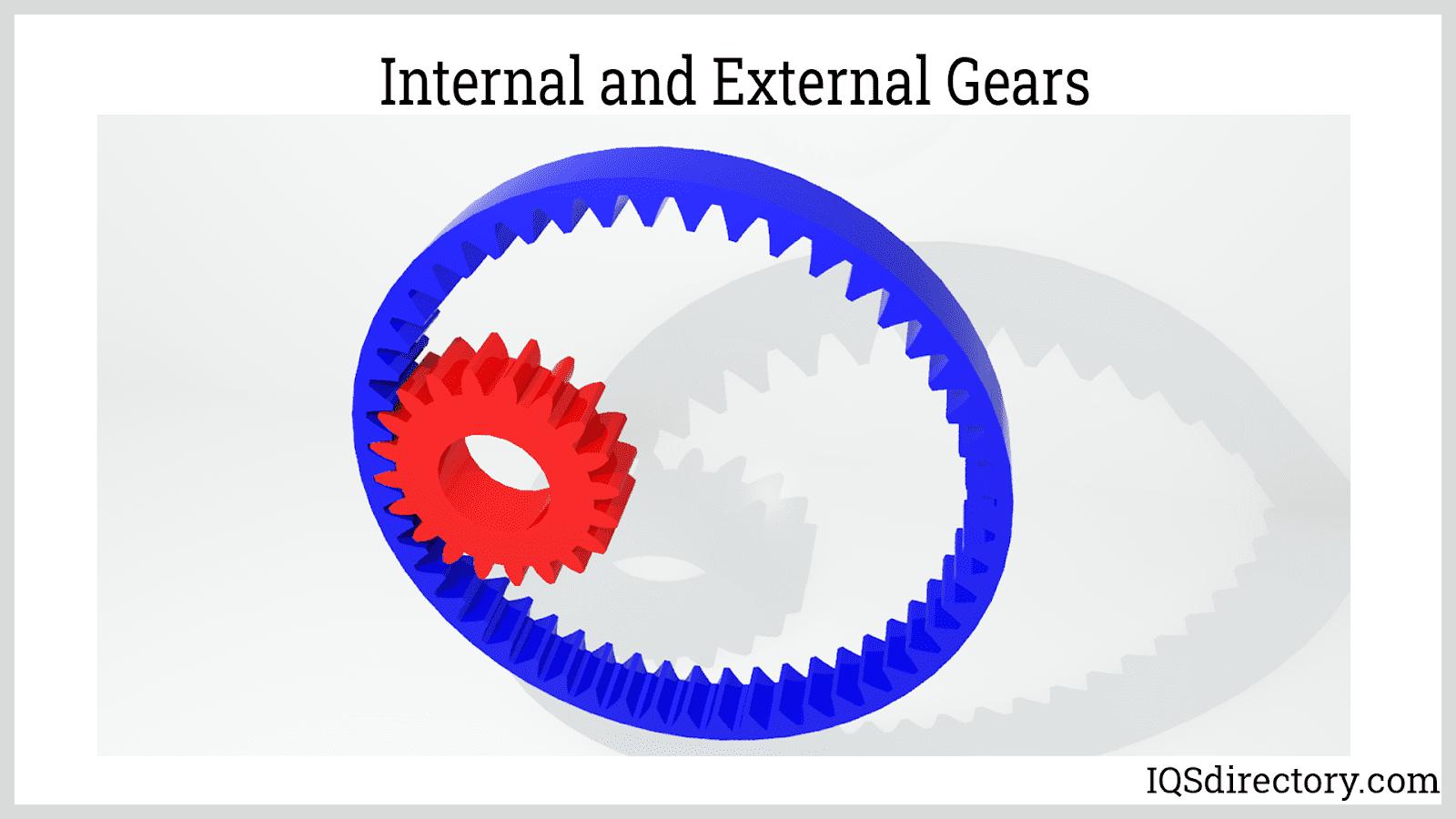 Internal and External Gears
