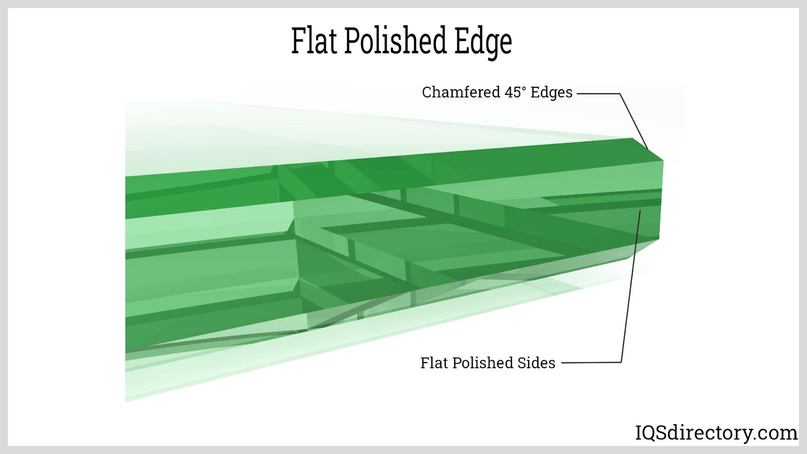 Flat Polished Edge