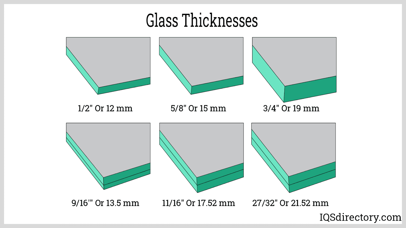 Glass Thicknesses