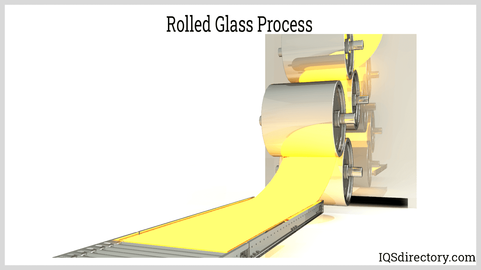 Rolled Glass Process