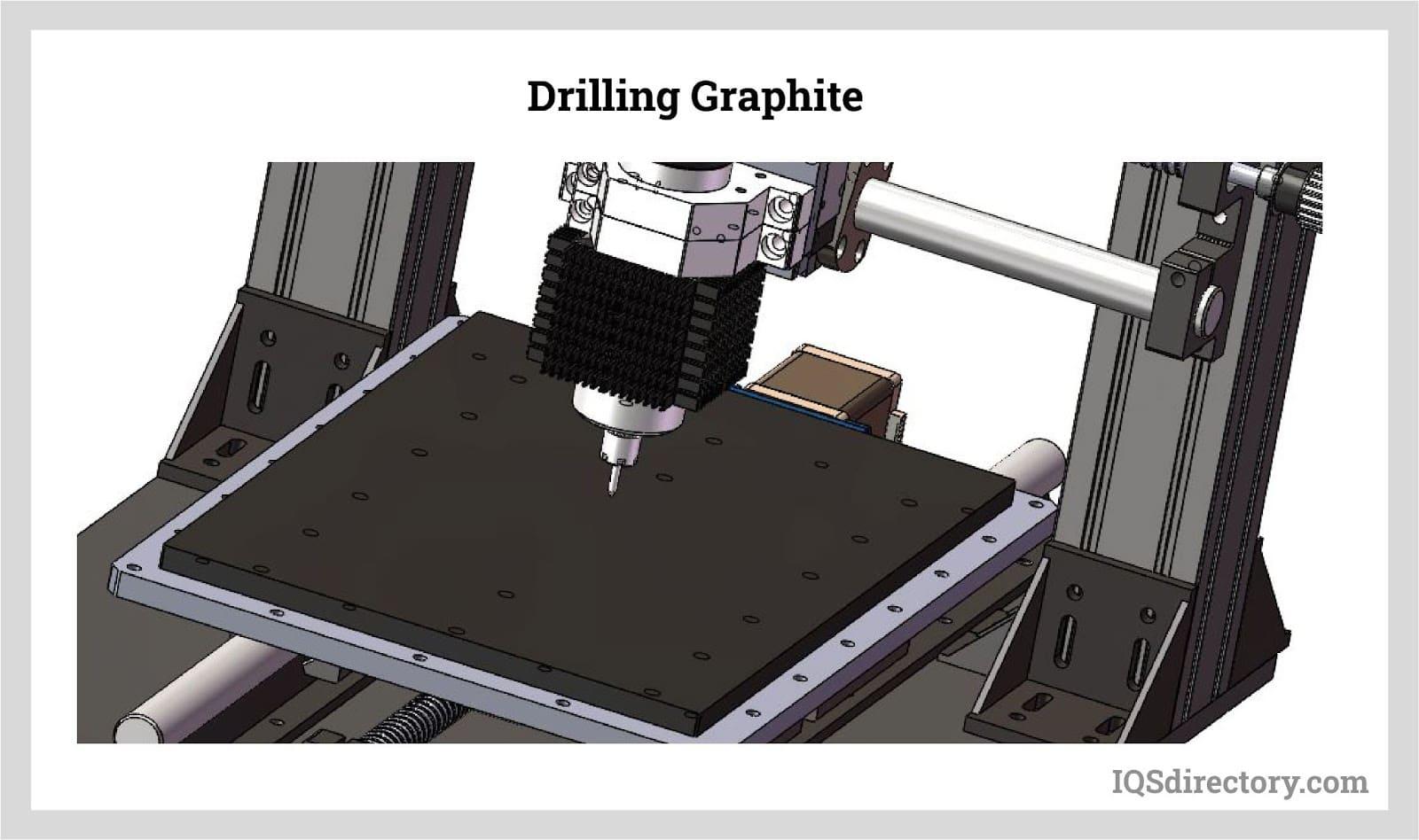 Drilling Graphite