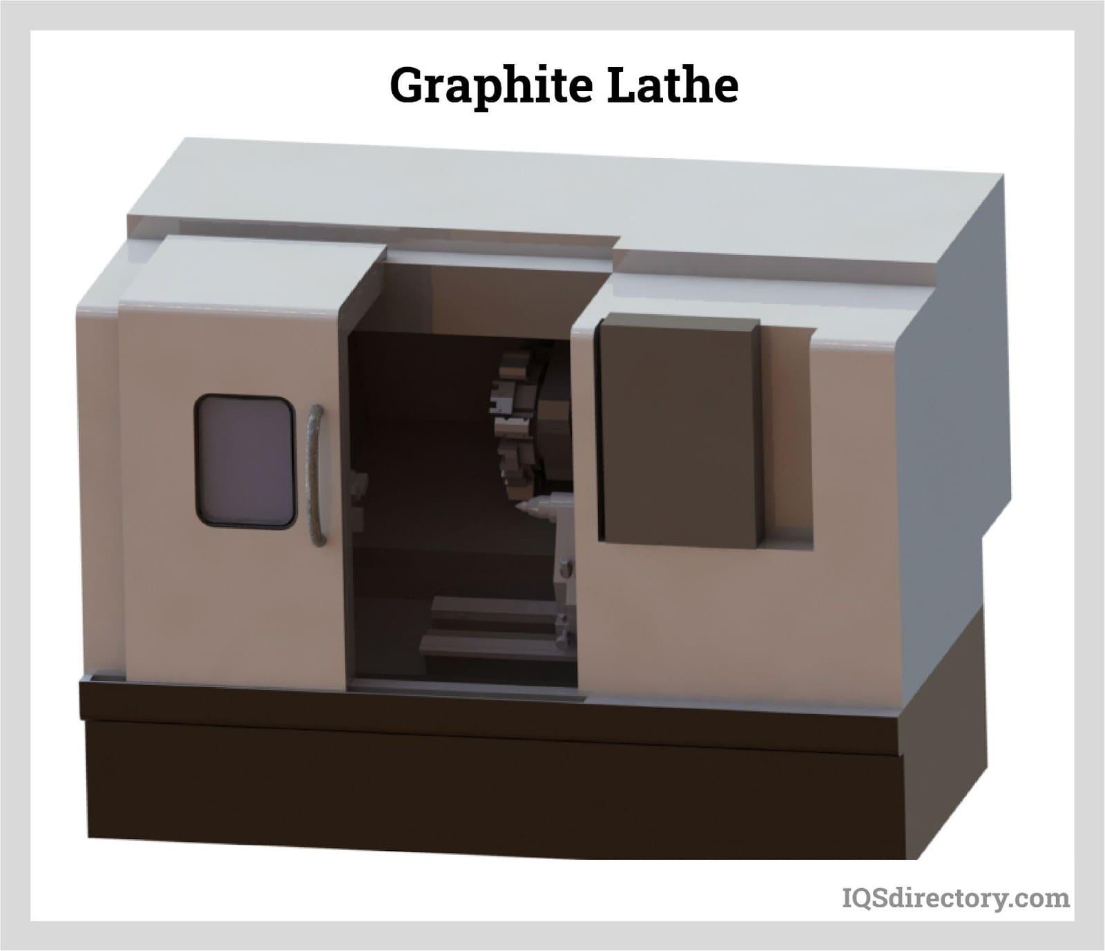 Graphite Lathe
