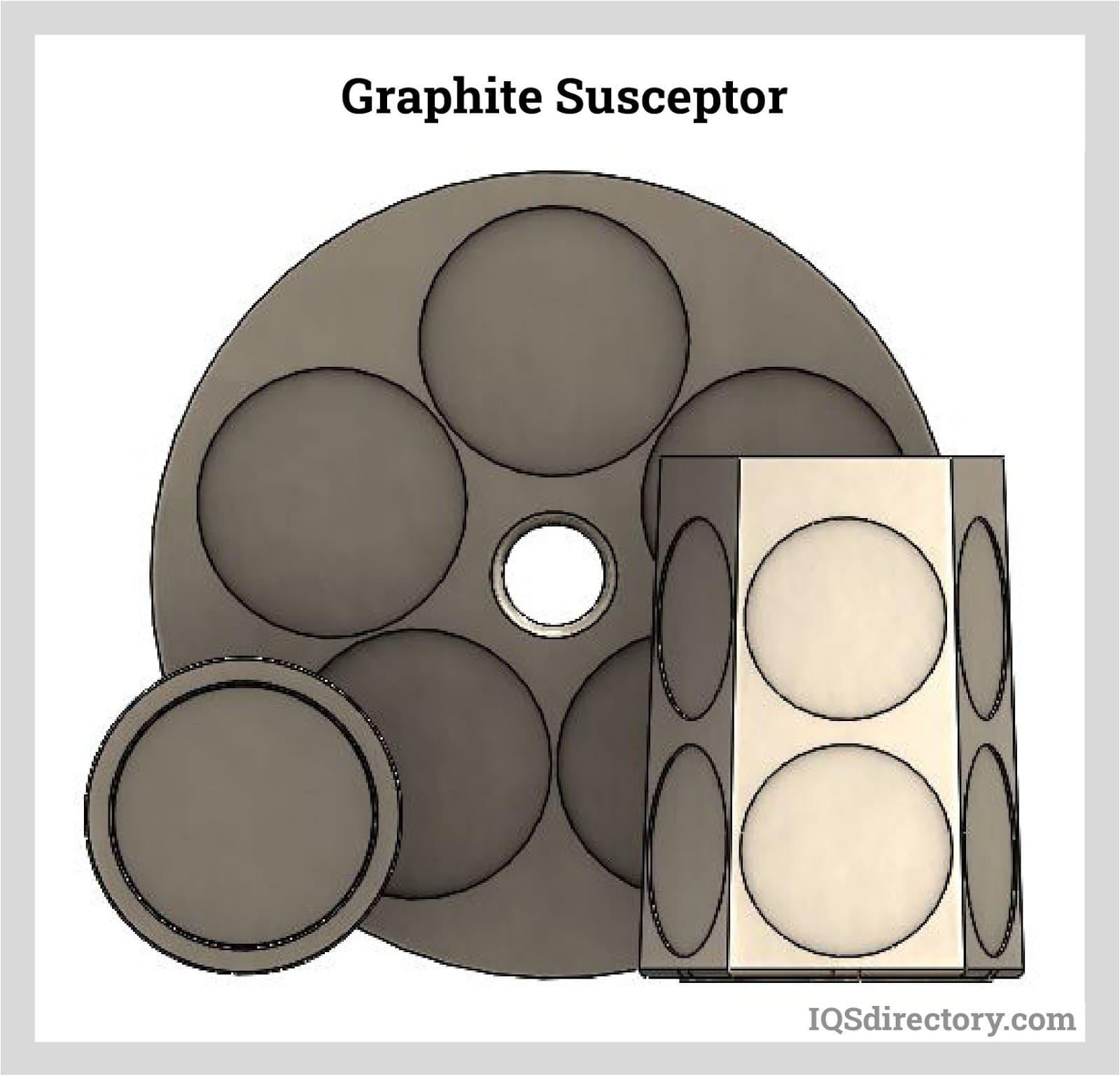Graphite Susceptor