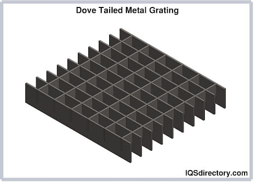 Dove Tailed Metal Grating
