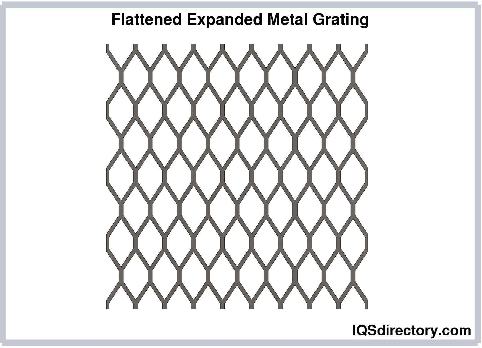 Flattened Expanded Metal Grating
