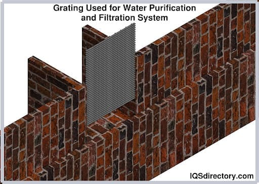 Grating Used for Water Purification and Filtration System