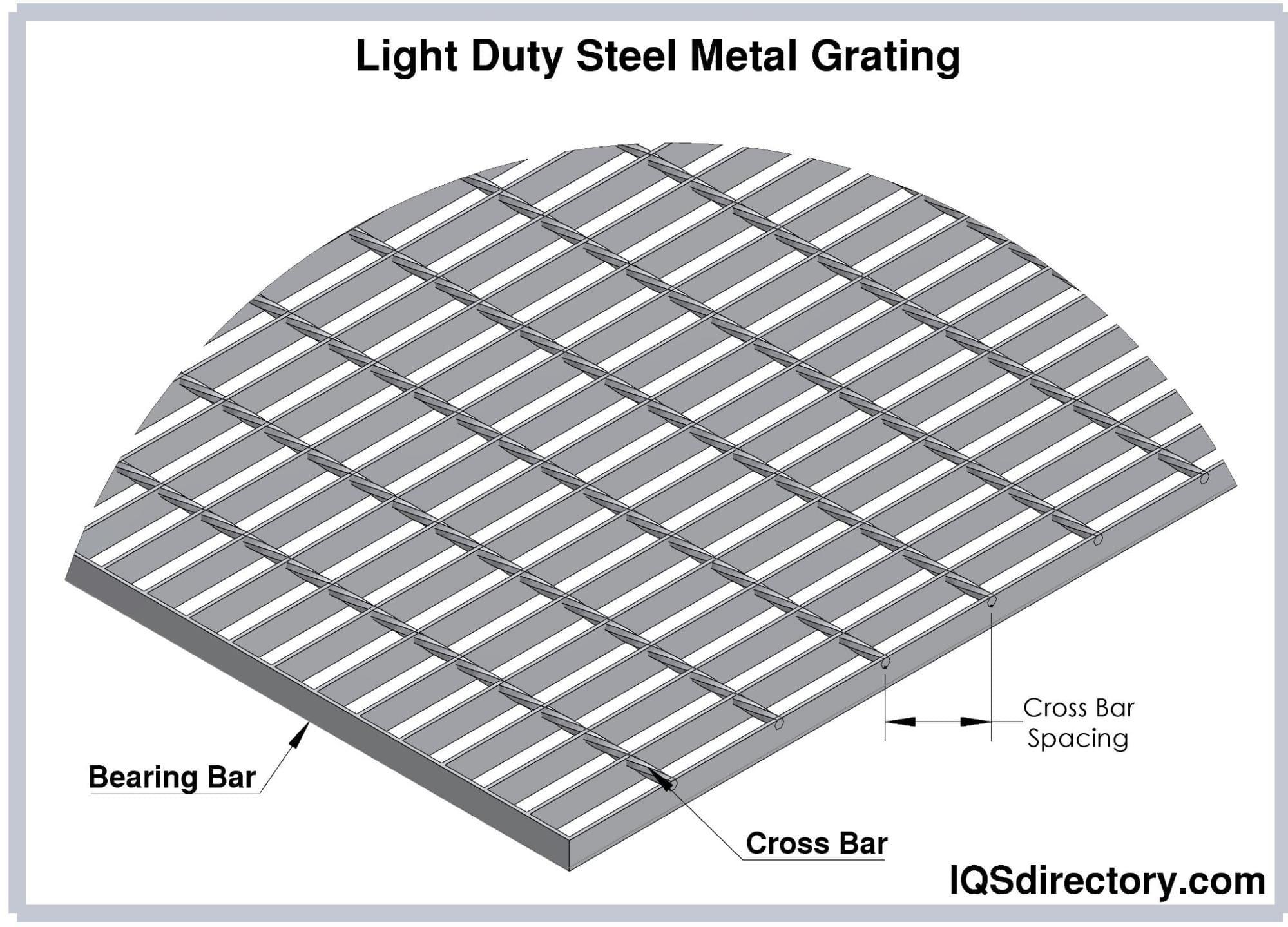 Light Duty Steel Metal Grating