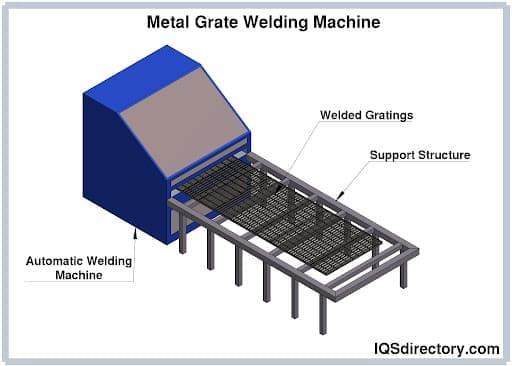 Metal Grate Welding Machine
