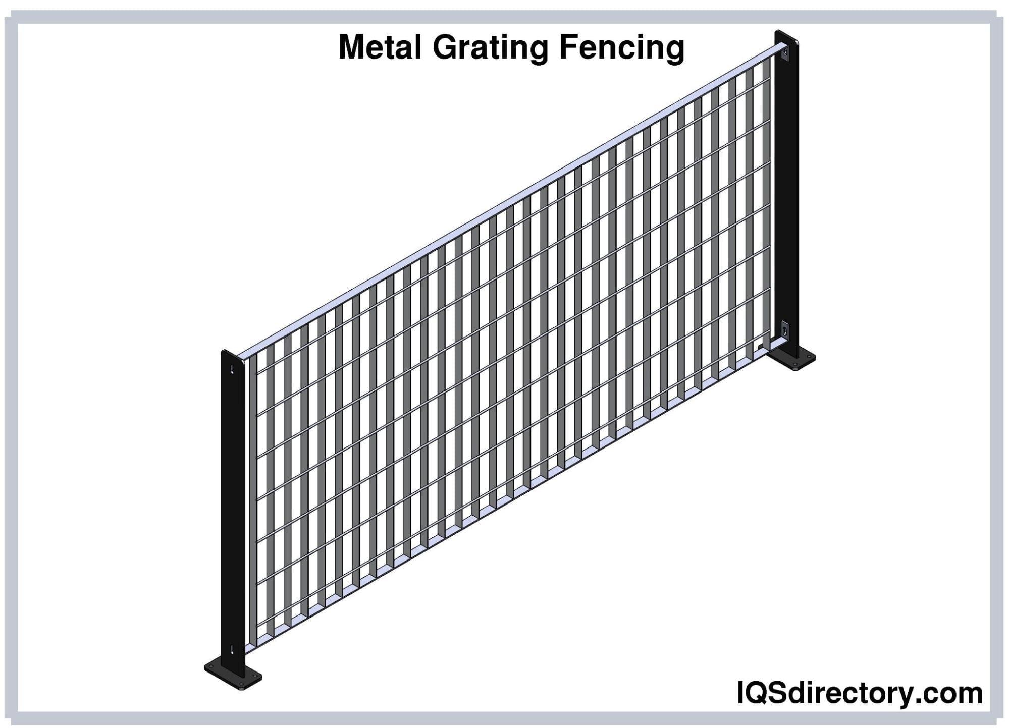 Metal Grating Fencing