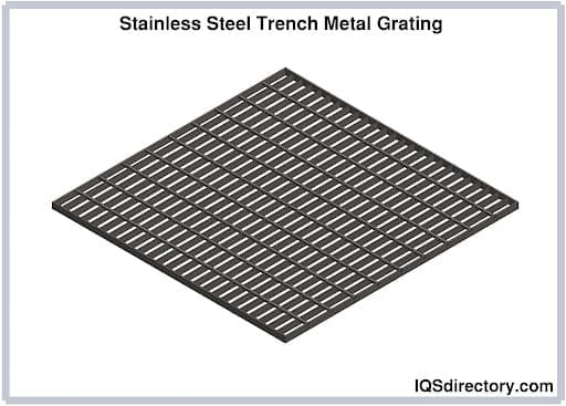 Stainless Steel Trench Metal Grating