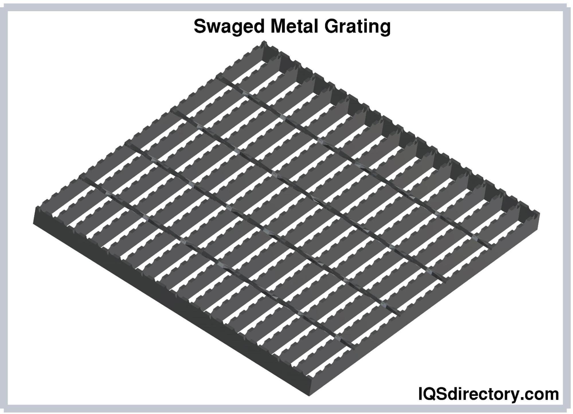 Swaged Metal Grating