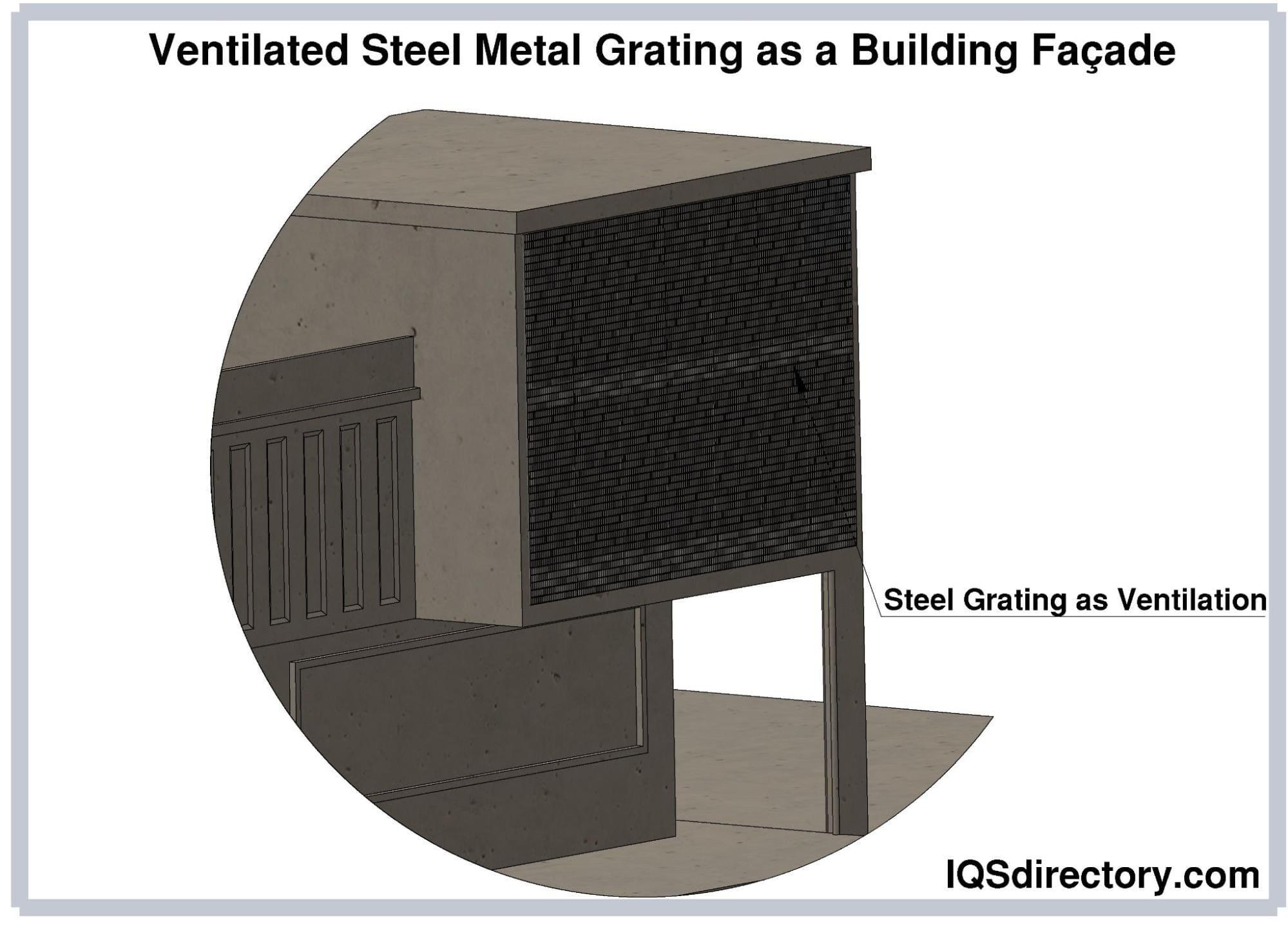 Ventilated Steel Metal Grating as a Building Façade