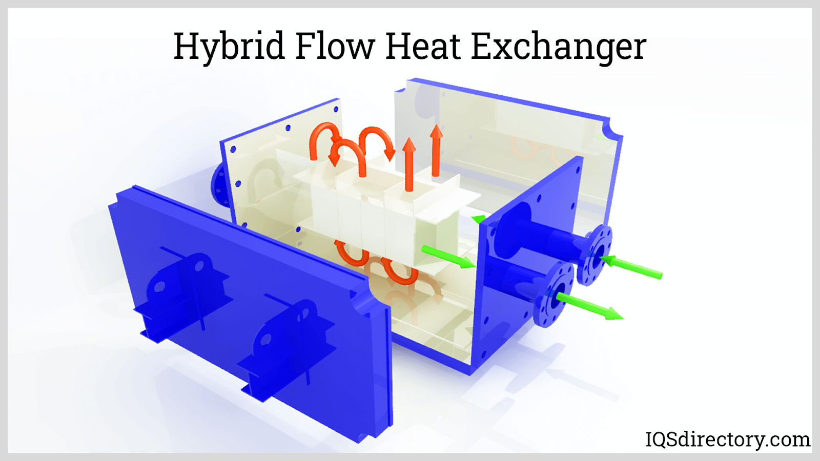 Hybrid Flow Heat Exchanger