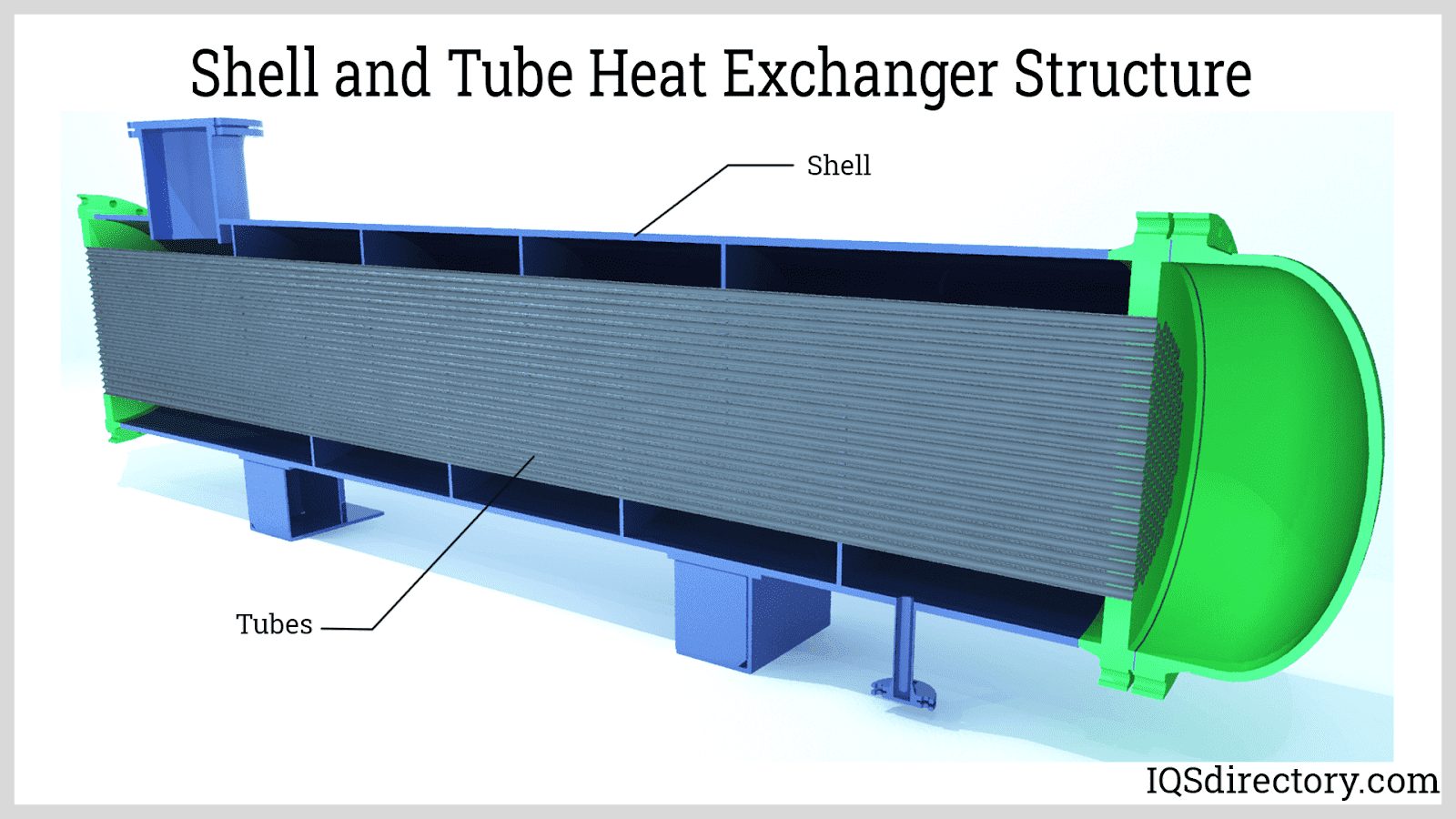 Shell and Tube Heat Exchanger Structure
