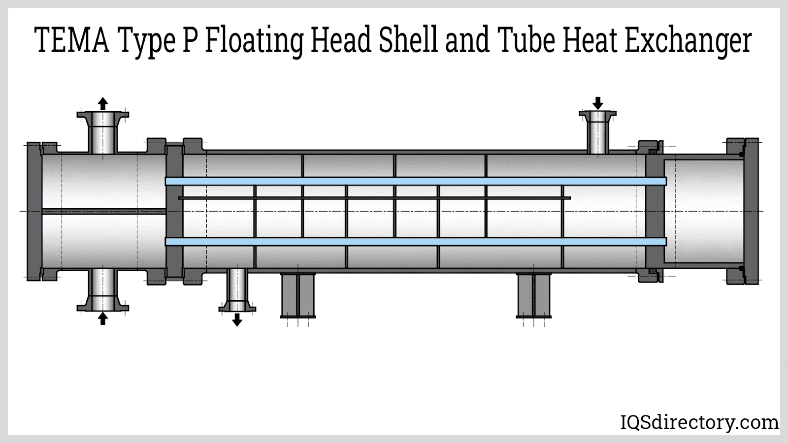TEMA Type P Floating Head Shell and Tube Heat Exchanger