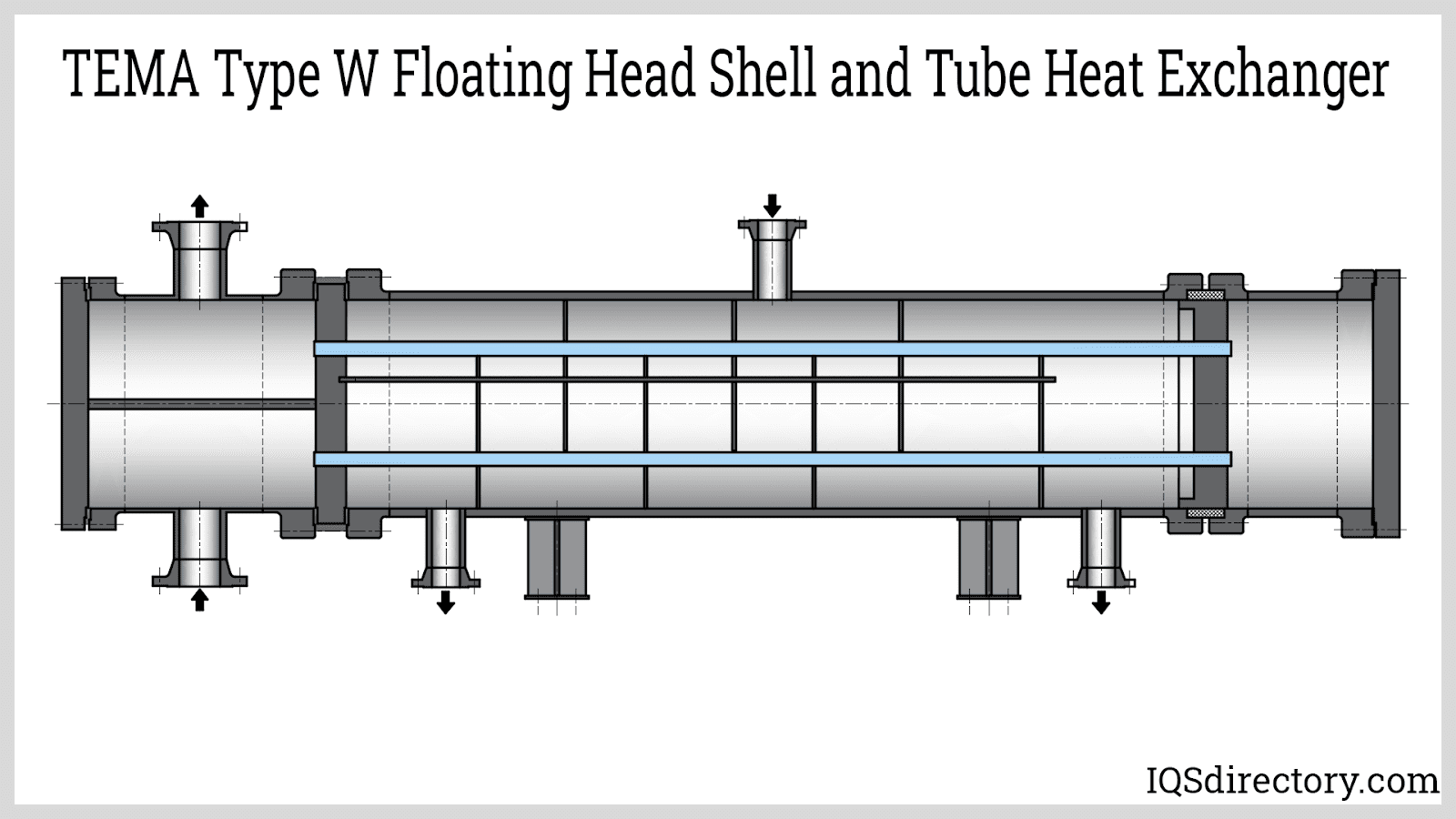 TEMA Type W Floating Head Shell and Tube Heat Exchanger